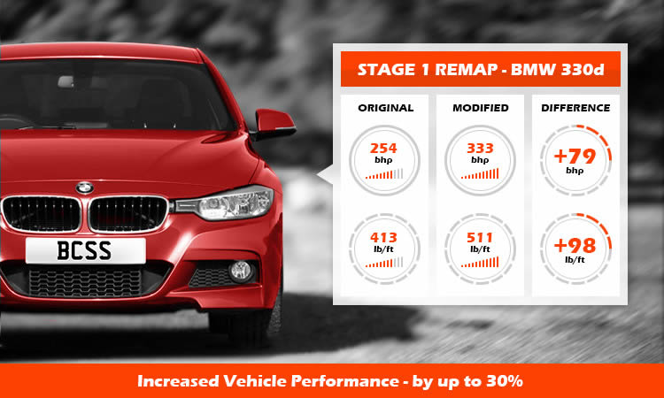BCSS offer economy and performance remaps for all types of vehicles